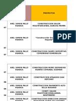 Matriz Proyectos 30-12-2015