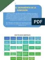 SOBRE EL SACRAMENTO DE LA CONFESIÓN.pdf