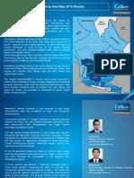 Yangon Property Heat Map 2015 Results