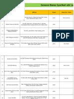 Copy of Senarai Nama Syarikat Utk Latihan Industri_UniKL MICET