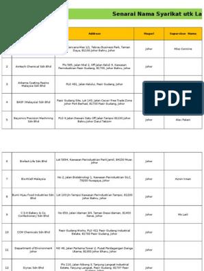 Copy Of Senarai Nama Syarikat Utk Latihan Industri Unikl Micet