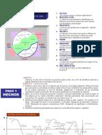 Planeación SML