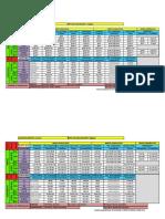 Conjugaciónverbos (1).pdf