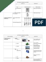 impri CLASIFICACION DE LOS MCI FINAL.doc