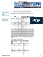Steel rebar sizes and weights charts.pdf