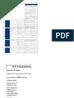ICT Competencies for Suriname Teachers