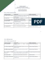 Program model de conferinta