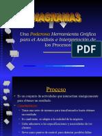 2 Diagramacion de Procesos