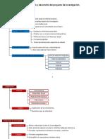 Planeación y Desarrollo del Proyecto