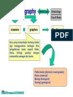 dokumen.tips_bahan-kuliah-oseanografi.doc.pdf