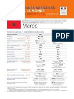 France Maroc