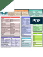 CakePHP Sheet