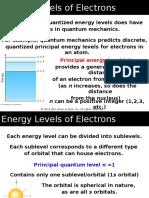 Electron Configuration 123