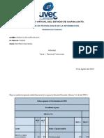 Tarea de Razones Financieras.docx