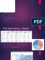 CRM Systems - Market Size and Key Players