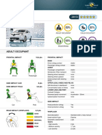 euroncap_renault_zoe_2013_5stars.pdf
