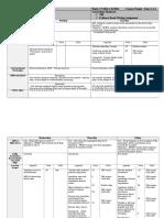 civics 3-7-2016 to 3-11-2016 lesson plan