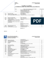 IEC 60950 Rev1