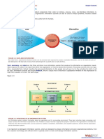 Perspective of Information System