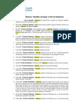 Flu Burung  Timeline 08 05 02 Indonesian Case