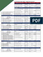 List a Telefonica Academic A