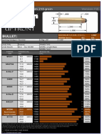 41 Remington Magnum Load Data by Nosler