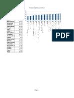Graficos e tabelas-religião-casamento-divorcio.ods
