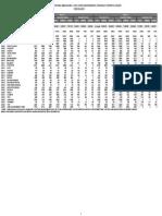 Proyecciones Poblacion Urbano Rual 12-2015