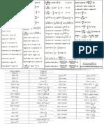 Tablas Para calculo Integral