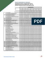 Tabulador de Oficios y Salarios Basicos 2013-2015