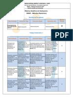 Rubrica Analitica de Evalaucion 2016-01