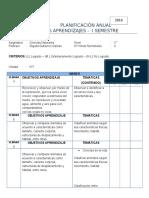 PLANIFICACIÓN ANUAL C. NATURALES 2° 2016