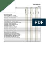 Analisis Item Bm Format Baharu 2016