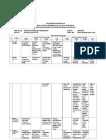 PROGRAM TAHUNAN XI.rtf