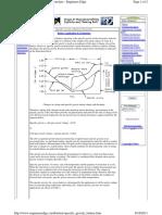 Battery-Specific Gravity Basics