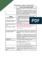 Esquema - Examen Financiero II