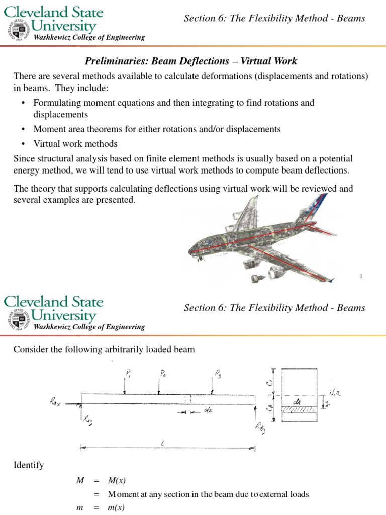 Flexibility Method Beam Structure Bending Deflection Diagram