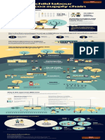 Childlabour-infographic-CP200214-WIP.pdf