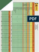 datos-estadisticos-oposiciones-2008