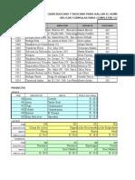 Excel Avanzado Parte 1-2-3