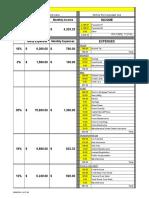 budget spreadsheet 2