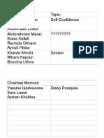 gp5 presentation groups and topics