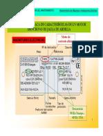 TECNOLOGÍA DE MÁQUINAS_PARTE2.pdf