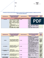 INC-Posibilitati de Examinare_2014