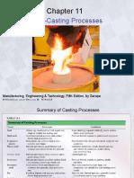 castingprocesses