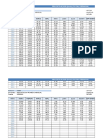Calculos de Precipitacion y Distribuciones Estadisticas