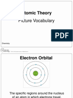 chemistry picture vocabulary- atomic theory