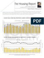 February 2016 Central Phoenix Housing Report
