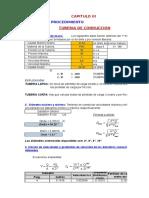 Linea Conduccion, Reservorio y Distribucion Kennedy