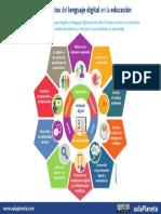 INFOGRAFÍA Diez Beneficios Del Lenguaje Digital en La Educación1